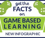 Getting the Facts on Game-Based Learning