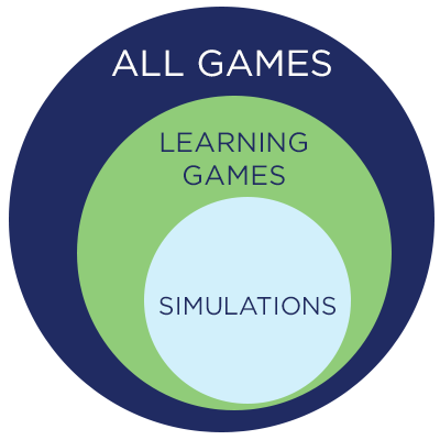games-vs-simulations