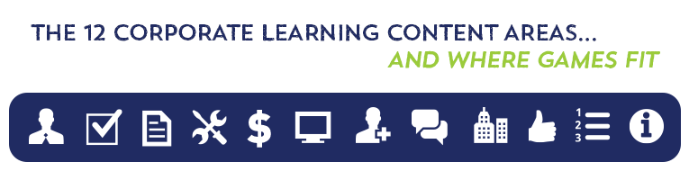 Corporate Learning Content Areas